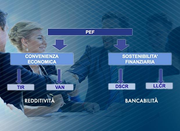 P&G-prefattibilita-pianificazione-bancabilita